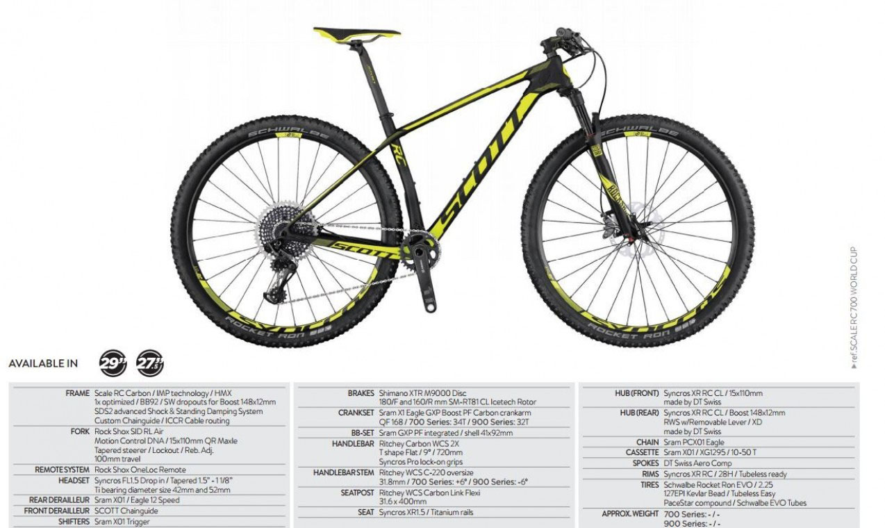 Scale RC 700 World Cup 2017 - 27.5 Mountain Bike